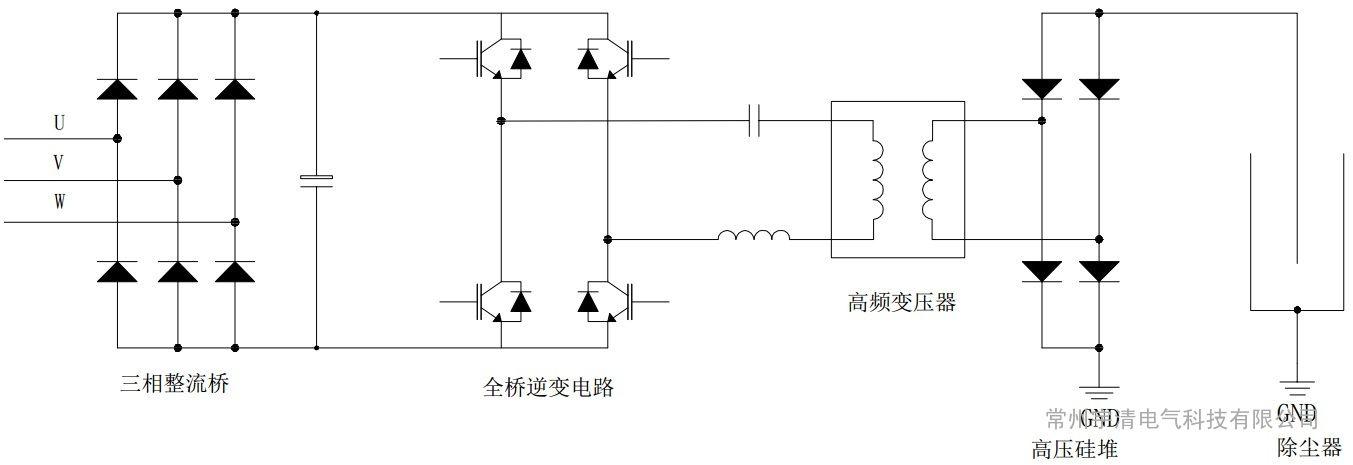 YQHF_01L大功率电除尘高频电源