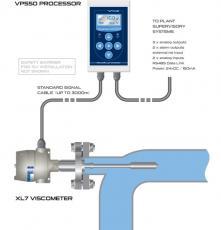 海默生HYDRAMOTION在线粘度计在聚酯-粉末涂料生产中应用