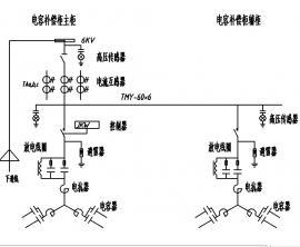 高压电容补偿柜生产制作,科辉特提供定制高压电容补偿柜