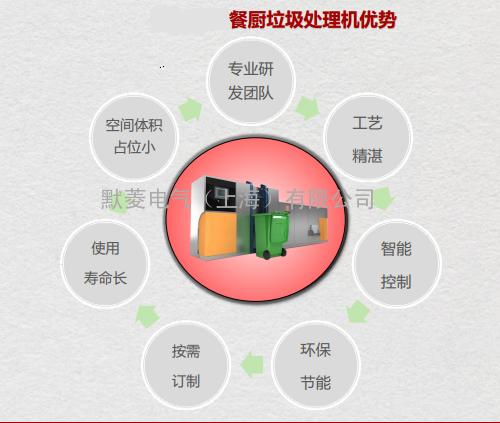 生产小区专用餐厨垃圾处理设备一体机