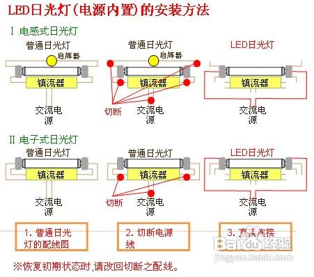 兆昌led日光灯安装方法