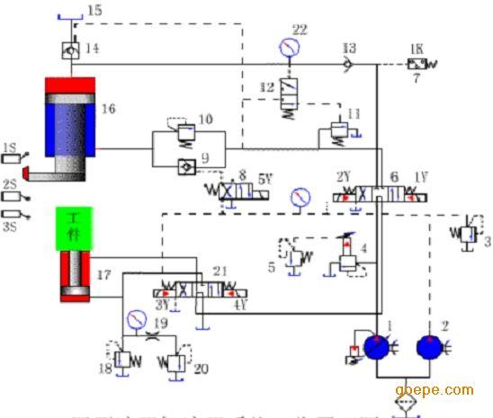 数控折弯机液压系统工作原理-环保技术-谷瀑环保设备