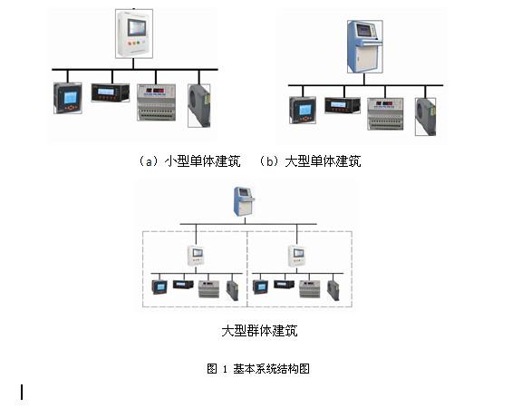 浅析电气火灾监控系统设计