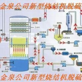 烧结机脱硫 球团竖炉脱硫 技术 图纸 设计 建造 施工 改造
