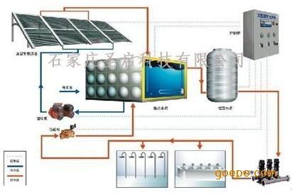 太阳能调温控量智能混水温控系统设计方案