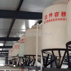 10吨塑料容器不锈钢水箱的市场分析