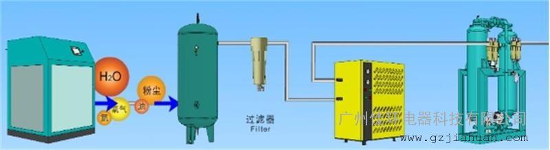 第一,pem低压电解式臭氧与普通高压电晕式臭氧的区别及优势