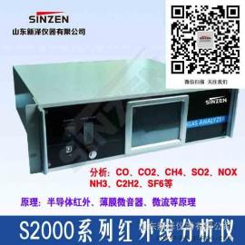 煤磨收尘器CO\O2分析仪