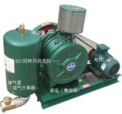 HCC-801S 回旋式鼓风机/低噪音回旋风机