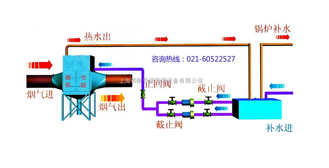 燃气锅炉节能,余热回收,燃气磁化节能器,上海徽航节能
