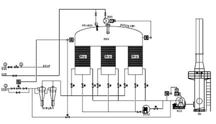 有机废气蓄热焚烧流程图