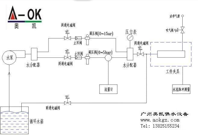 电路 电路图 电子 户型 户型图 平面图 原理图 657_452