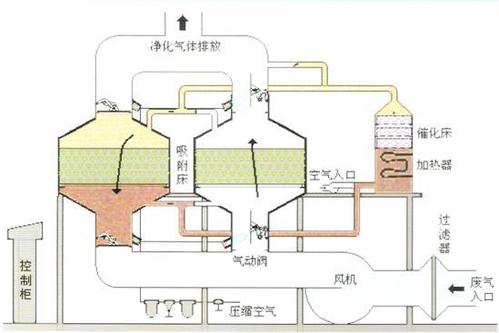 有机餐饮设计平面图
