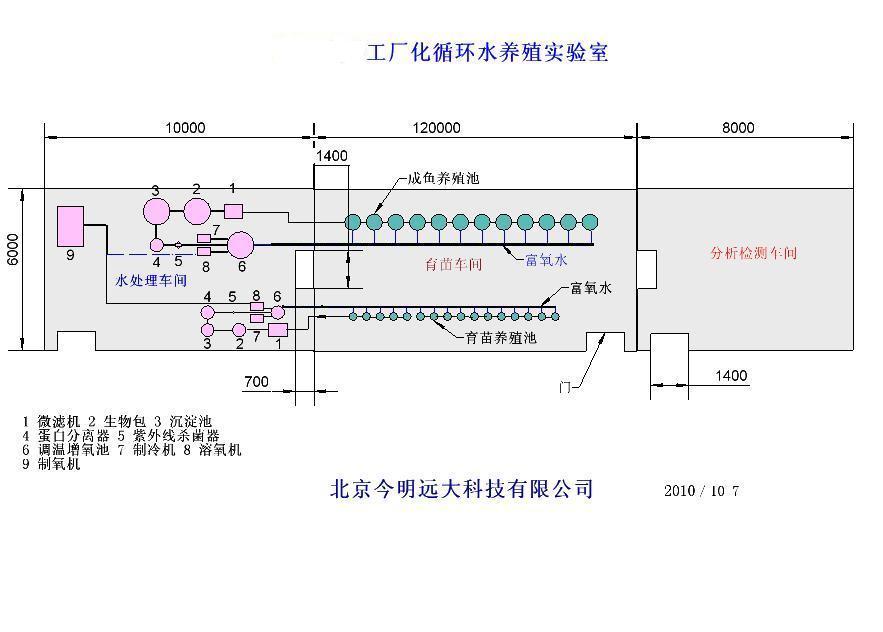 工厂化循环水养殖实验室