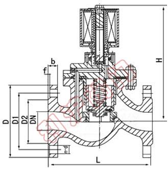 蒸汽电磁阀图片