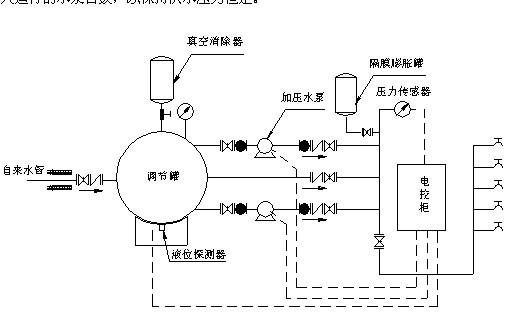电路 电路图 电子 原理图 532_333