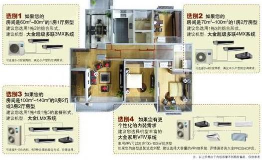 并提供商用中央空调及家用中央空调系统咨询,设计,销售,安装,售后图片