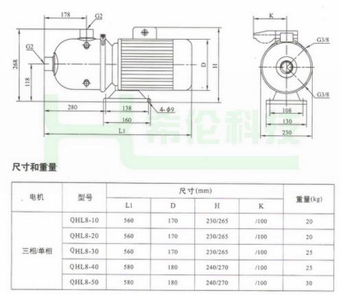 八,qhl8轻型卧式不锈钢多级泵安装结构图