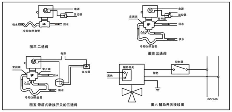 安装须知 常闭二通阀和混合三通阀的安装如图形3,4所示.