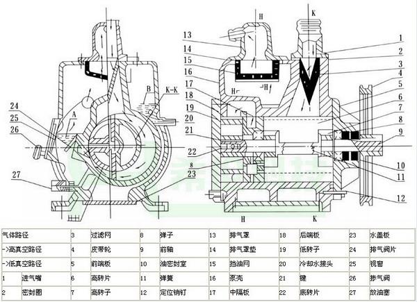 泵,qby-j衬胶气动隔膜泵,qby-f衬氟气动隔膜,配气阀,隔膜泵密封座球