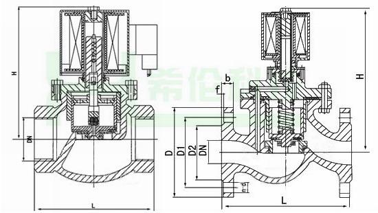 zczp通用电磁阀结构图