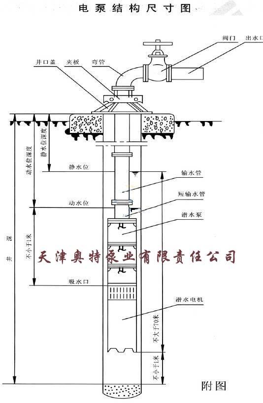 不锈钢潜水泵安装示意图:-热水潜水泵安装调试