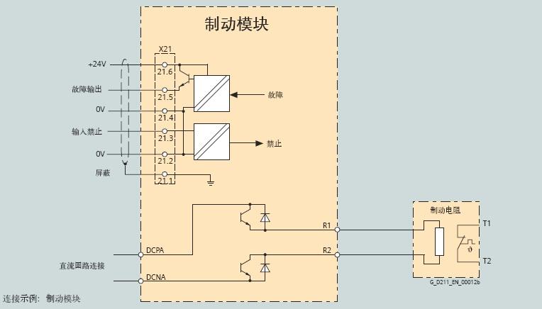 西门子s120系统制动模块