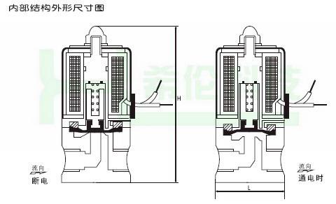 煤气罐安装方法图解