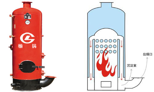 环保懒汉锅炉采用最新式的反烧设计