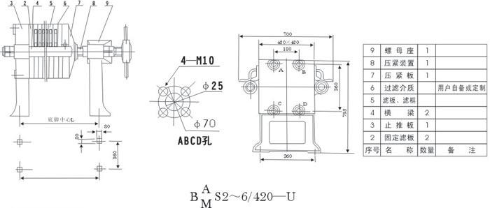 bj420板框式压滤机
