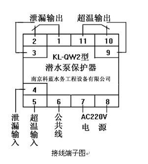 二,kl-qw2潜水泵保护器接线端子说明