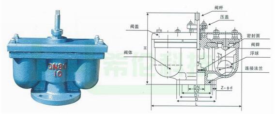 2,当管道负压时,排气阀能快速自动吸入空气防止管道破裂.图片