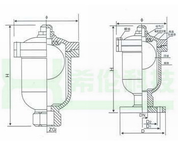 5mpa qb1自动不锈钢排气阀结构图             型号        公称通径图片