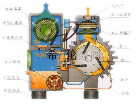 螺杆泵,磁力泵,齿轮油泵,自吸泵,耐腐蚀泵,生活供水设备,消防气压给水