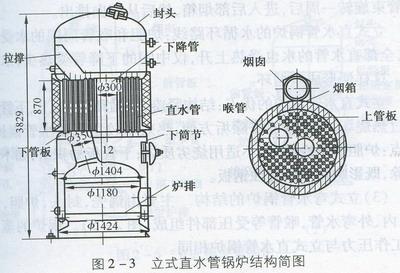 锅炉结构示意图