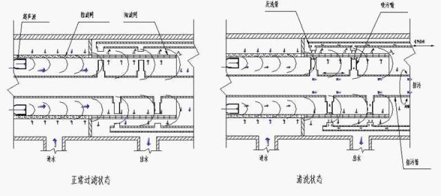 海水机后级电路图
