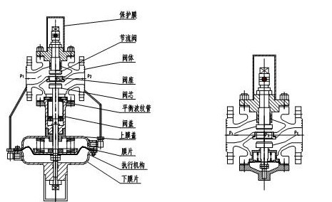 不锈钢自力式压力调节阀厂家价格图片图片