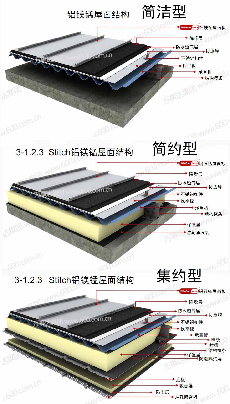 直立锁缝铝镁锰屋面板 >> 直立锁缝铝镁锰屋面板      铝镁锰合金重量