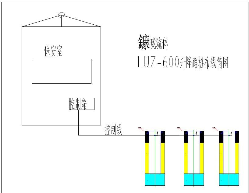 液压升降柱属于控制道路车辆通行的设备,可以与道闸控制系统等配套使用,也可以单独使用其主要是为敏感区域防止非允许车辆强行闯入而专门设计研发的,具有很高的实用性、可靠性及安全性。本公司生产的机电液一体式全自动升降柱和地面控制器只需通过3×1.5m2电线连接,和控制器之间无距离要求,每个升降柱都是单独工作,升降速度较快。系统结构简单明了。工程施工和维护都简单。