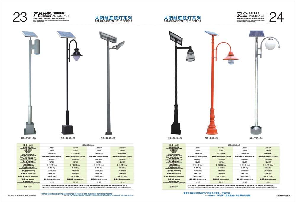 南德太阳能庭院灯以太阳光为能源,主要由白天充电、晚上使用,无需复杂昂贵的管线铺设,可任意调整灯具的布局,安全节能无污染。充电及开/关过程采用智能控制,光控自动开关,无需人工操作,工作稳定可靠,节省电费,免维护。 庭院灯一般功率较小,典型灯头是6w和9w的,通过加大电流的方式,可以做到12w功率。 采用单晶硅或多晶硅制作的太阳能电池板、支架、灯杆、灯头、专用灯泡、蓄电池、电瓶箱、地笼等组成。 灯头造型多姿多彩、五彩缤纷、别致典雅,可以把庭院、公园、游乐场等装扮的如诗如画。 该产品每充足一次电可连续照明4-5