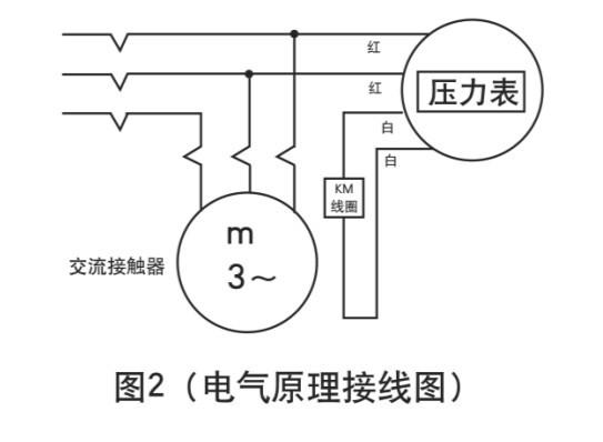 数字压力控制表BD-1001K为BD-801K的升级版,该产品采用不锈钢外壳,在BD-801K的基础上,将表壳增大为100mm,液晶显示屏增大为2.0寸,使外形更加美观大方,显示更为清晰。 1•寿命高。本表是微电脑数字化仪表,采用双稳态控制电路,无触点和机械摩擦,可连续工作十万余次。 2•接线简单,成本低。本表只需一个接触器,无需各种保护装置,很大程度上解决了接线难的问题;采用双稳态控制电路,所以接触器不会产生抖动,因而不容易损坏接触器和被控设备,同时还降低了成本。 3•耐震