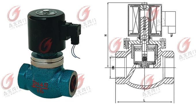 蒸汽,煤气等气体介质的控制;zqdf-y系列电磁阀主要用于自来水,蒸馏水图片