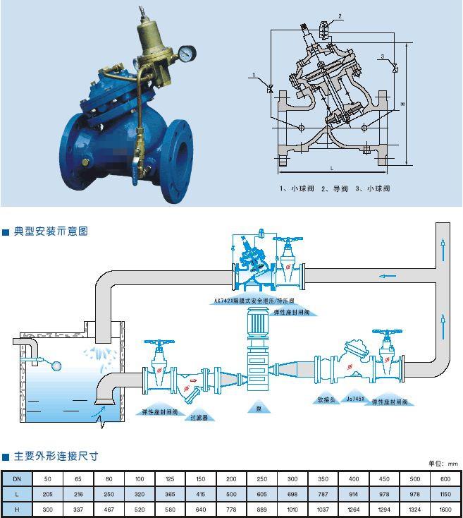 yx741x隔膜式可调减压稳压阀,ax742x隔膜式安全泄压/持压多功能水力图片