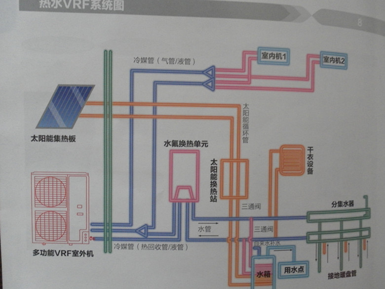 保定中央空调安装海尔热水空调
