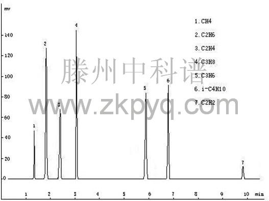 电路 电路图 电子 设计 素材 原理图 527_394