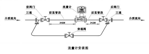 压力传感器的电路符号
