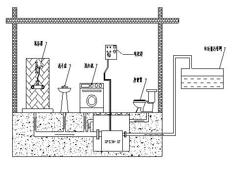 地下强排泵电路图