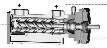 如果您对sn系列三螺杆泵的安装尺寸,性能参数,以及产品的参考价格有图片