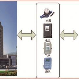 GPRS抄表系统软件