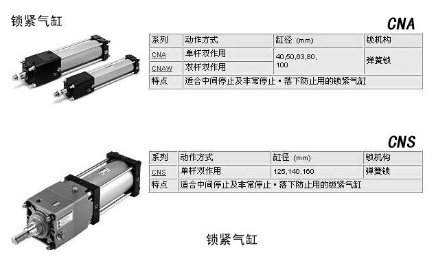 亚德客选型软件,亚德客气缸代理商,chelic,电磁阀选型,气缸型号表示图片